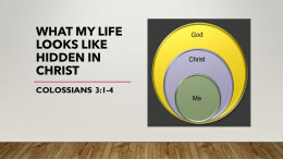What my life looks like hidden IN CHRIST